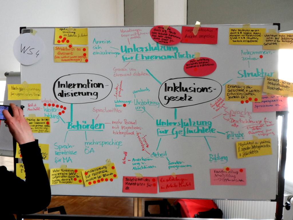 Konferenz am 30. April 2016 in Leipzig: Konzeptentwicklung am Flipchart